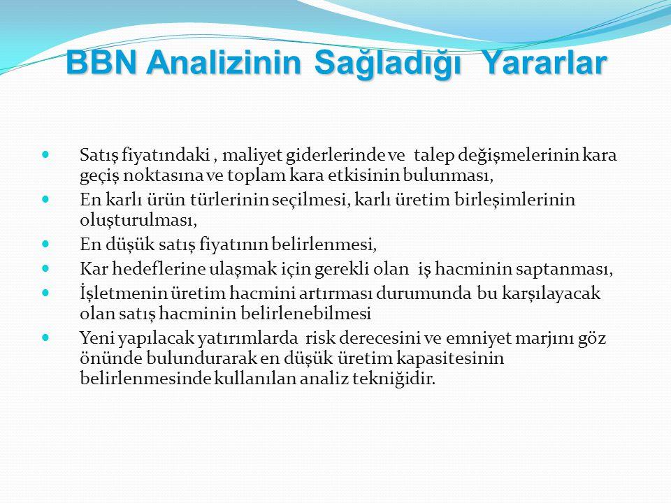 BBN Analizinin Sağladığı Yararlar