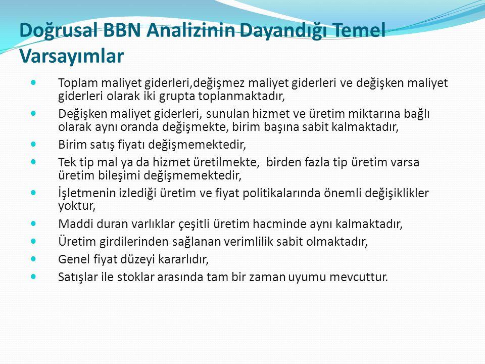 Doğrusal BBN Analizinin Dayandığı Temel Varsayımlar