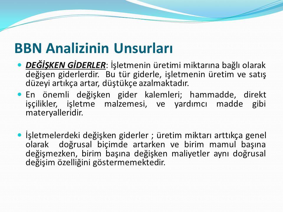 BBN Analizinin Unsurları