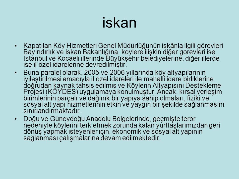 iskan