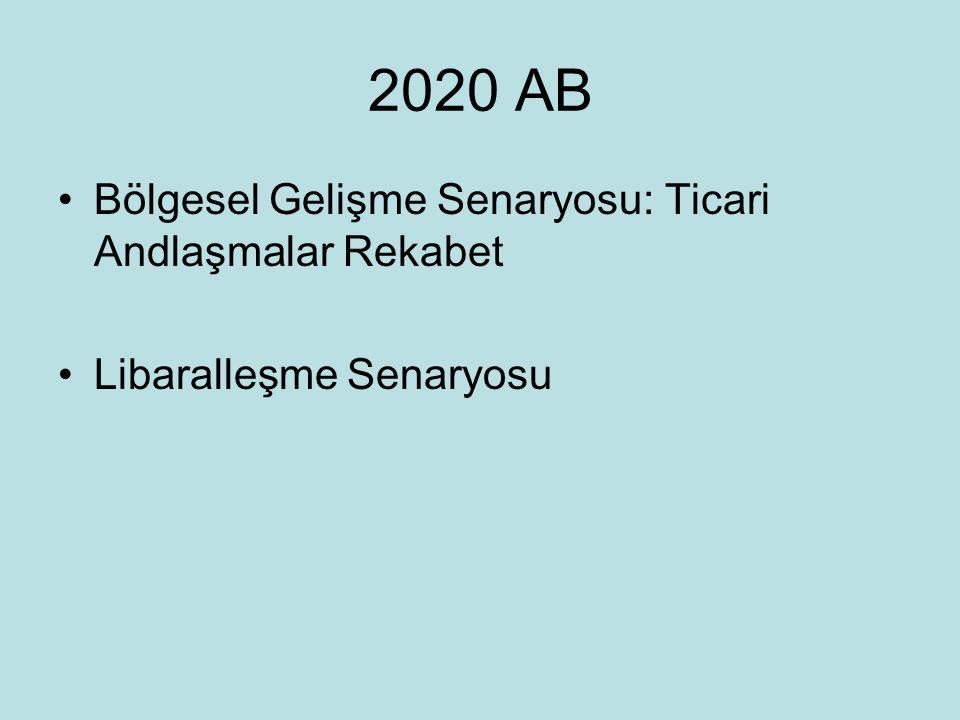 2020 AB Bölgesel Gelişme Senaryosu: Ticari Andlaşmalar Rekabet