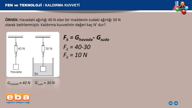 Fk = Ghavada- Gsuda Fk = 40-30 Fk = 10 N