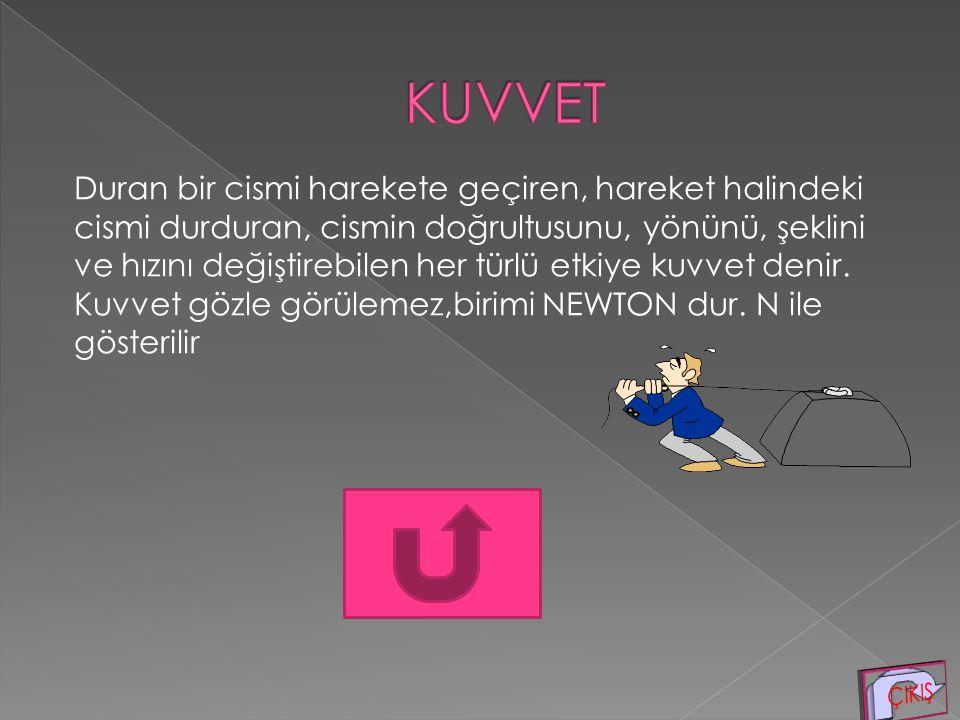 KUVVET