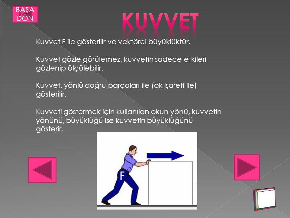 kuvvet BAŞA DÖN Kuvvet F ile gösterilir ve vektörel büyüklüktür.