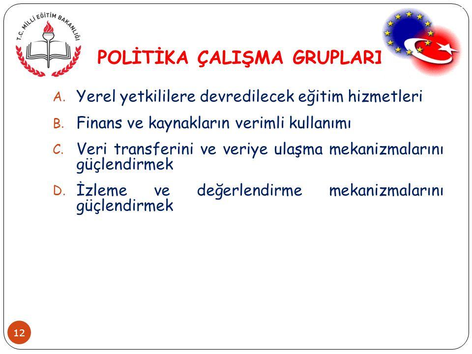 POLİTİKA ÇALIŞMA GRUPLARI