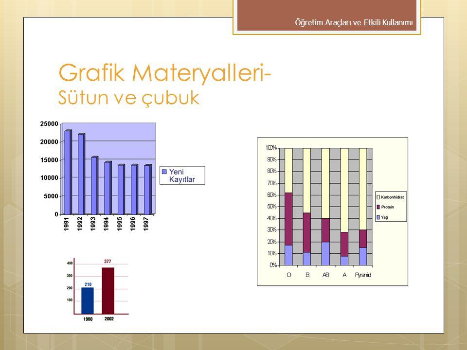 Grafik Materyalleri- Sütun ve çubuk
