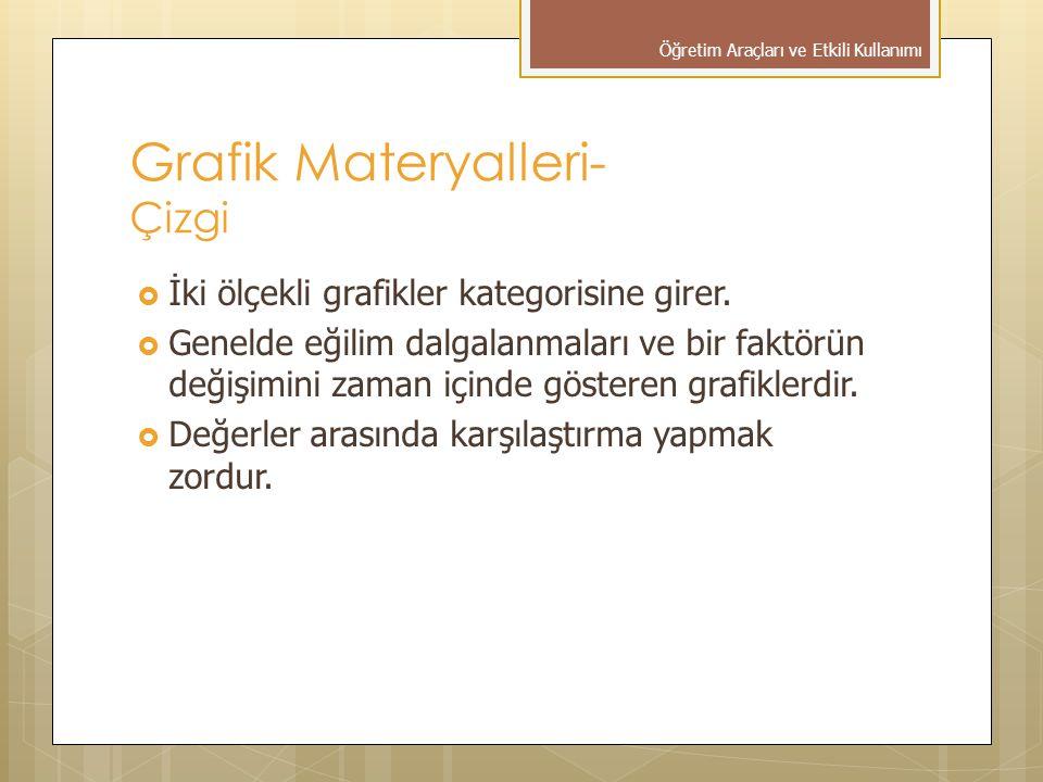 Grafik Materyalleri- Çizgi