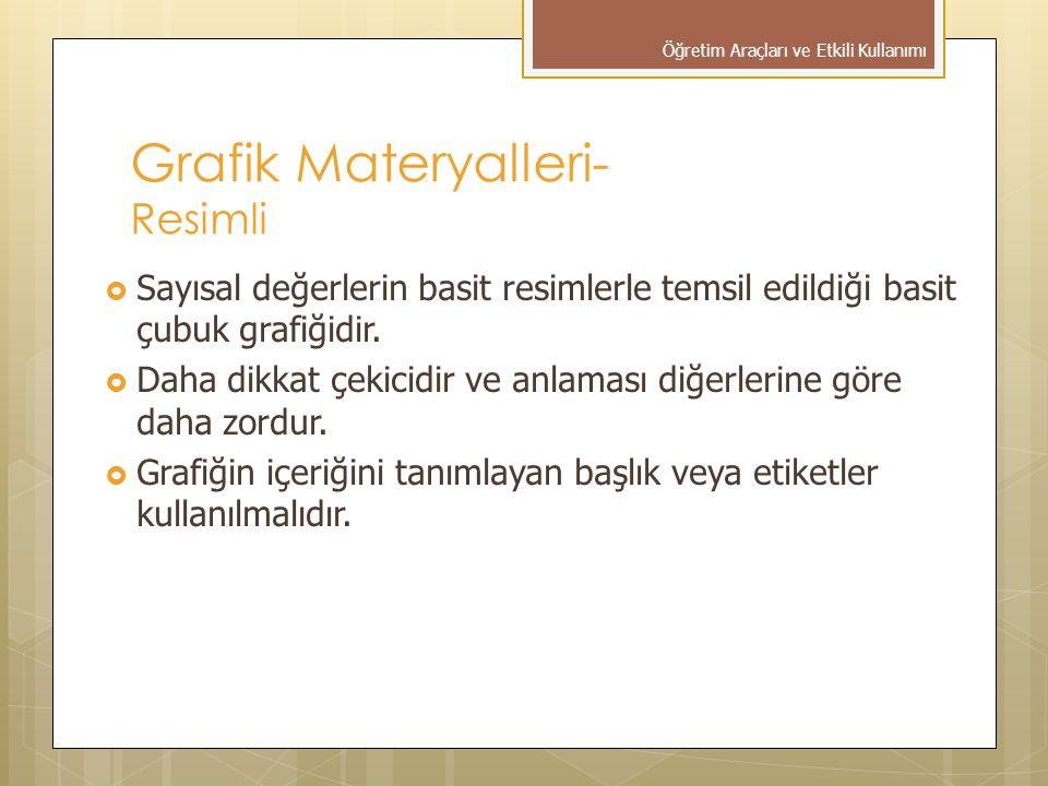Grafik Materyalleri- Resimli