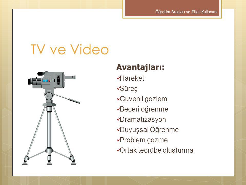 TV ve Video Avantajları: Hareket Süreç Güvenli gözlem Beceri öğrenme