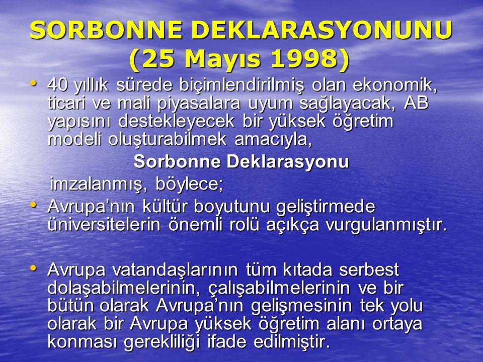 SORBONNE DEKLARASYONUNU (25 Mayıs 1998)
