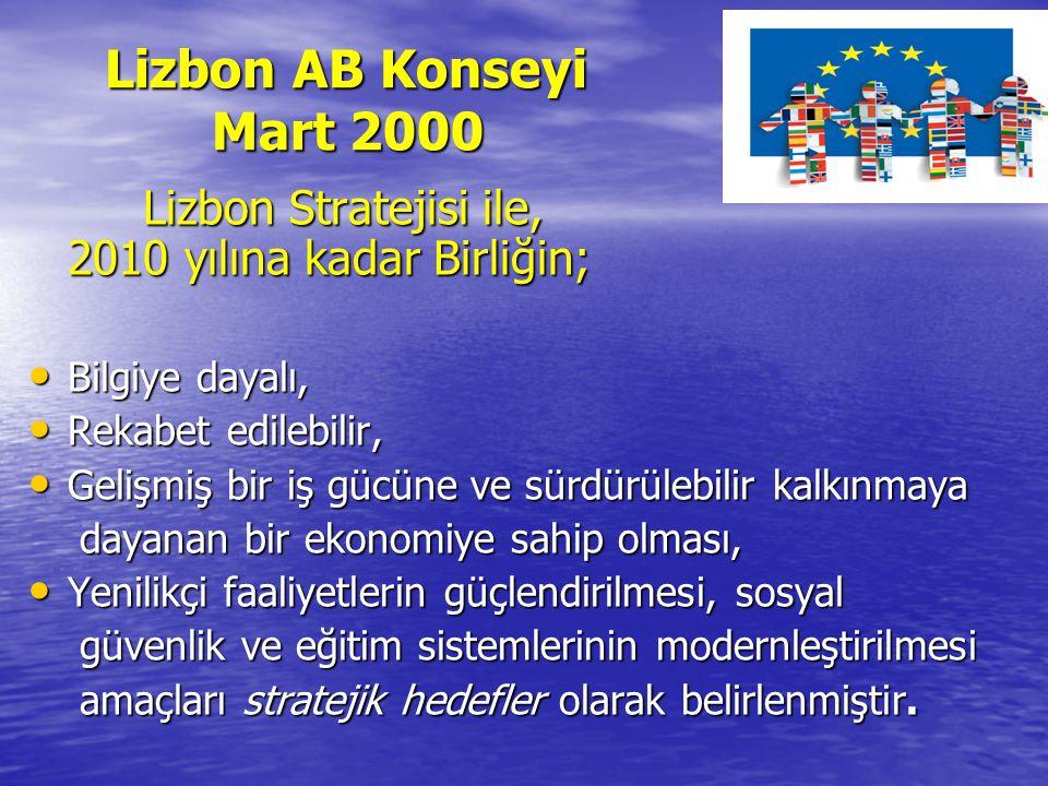 Lizbon AB Konseyi Mart 2000 Bilgiye dayalı, Rekabet edilebilir,