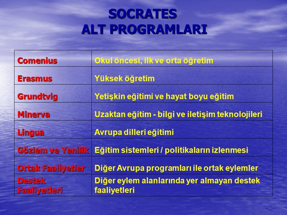 SOCRATES ALT PROGRAMLARI