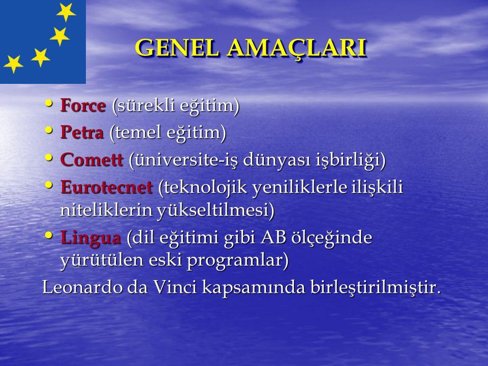 GENEL AMAÇLARI Force (sürekli eğitim) Petra (temel eğitim)