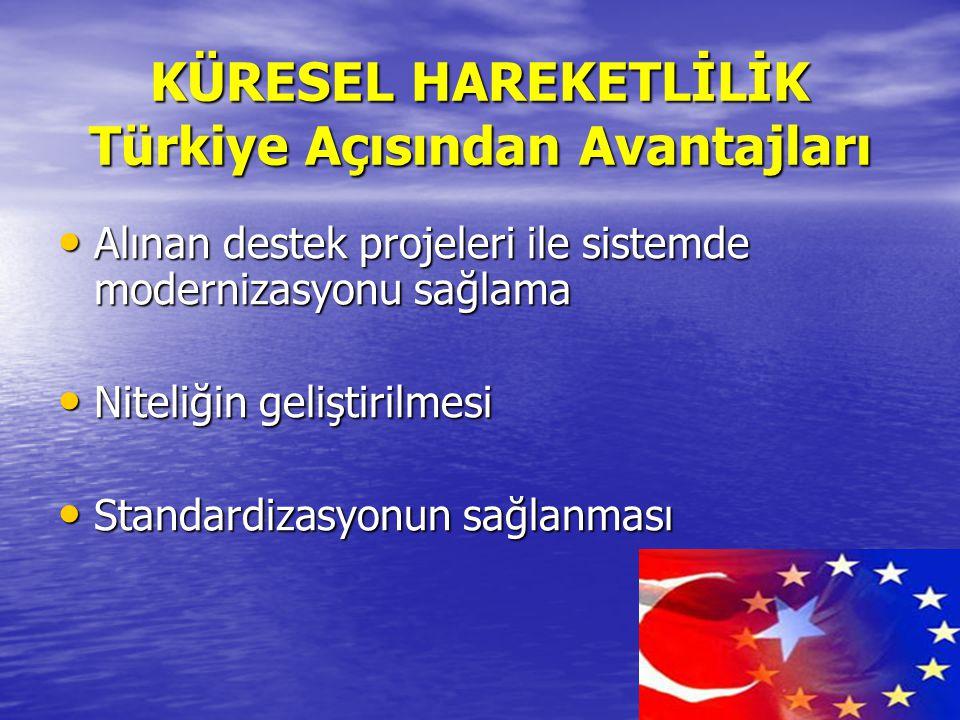 KÜRESEL HAREKETLİLİK Türkiye Açısından Avantajları