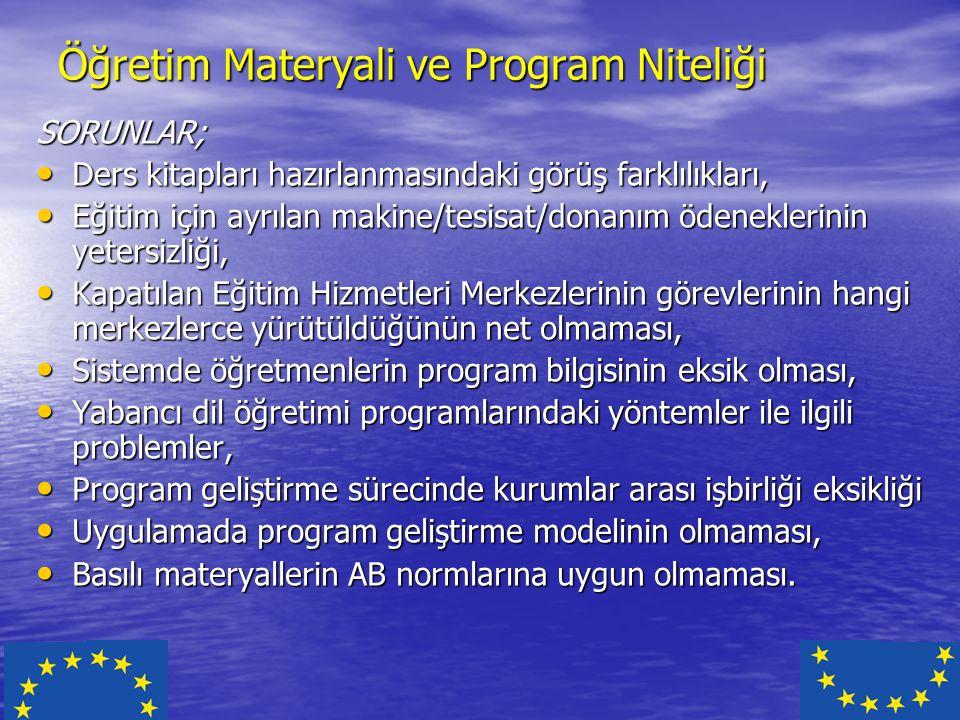 Öğretim Materyali ve Program Niteliği
