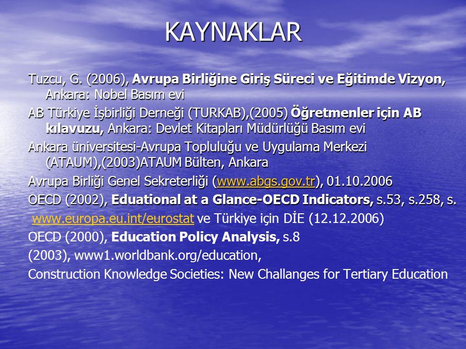 KAYNAKLAR Tuzcu, G. (2006), Avrupa Birliğine Giriş Süreci ve Eğitimde Vizyon, Ankara: Nobel Basım evi.