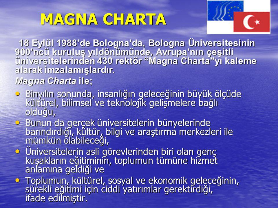 MAGNA CHARTA Magna Charta ile;