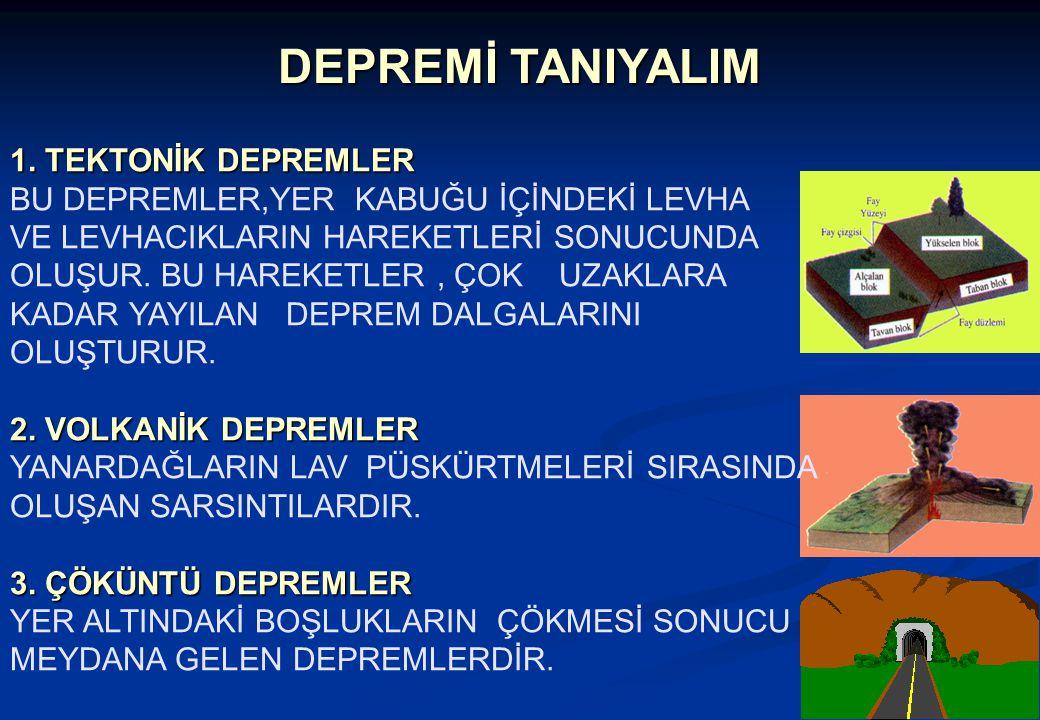 DEPREMİ TANIYALIM 1. TEKTONİK DEPREMLER