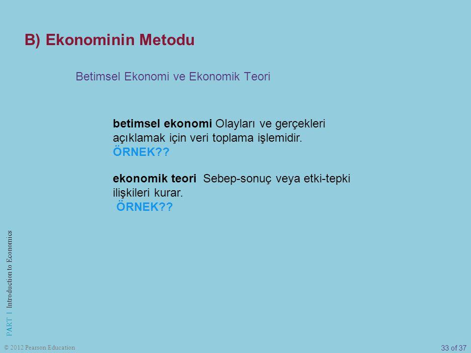 B) Ekonominin Metodu Betimsel Ekonomi ve Ekonomik Teori