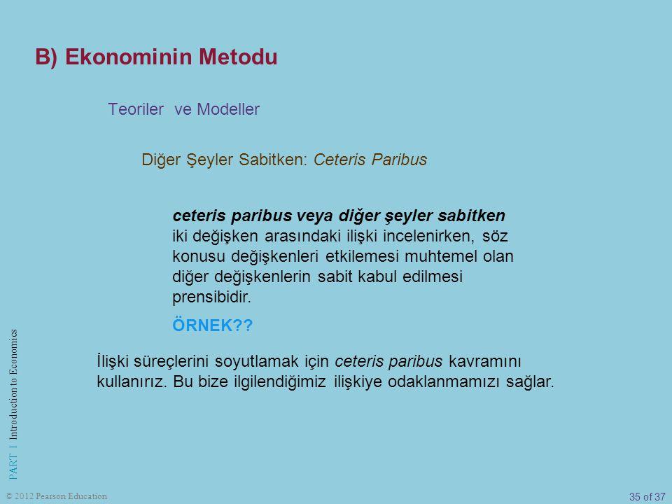 B) Ekonominin Metodu Teoriler ve Modeller