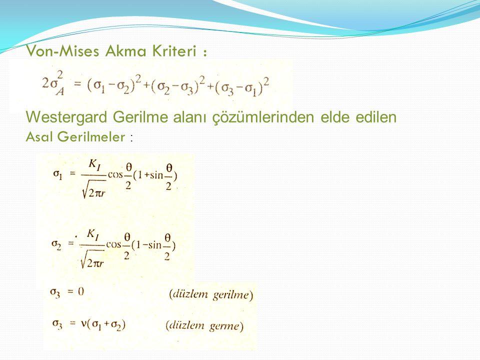 Von-Mises Akma Kriteri :