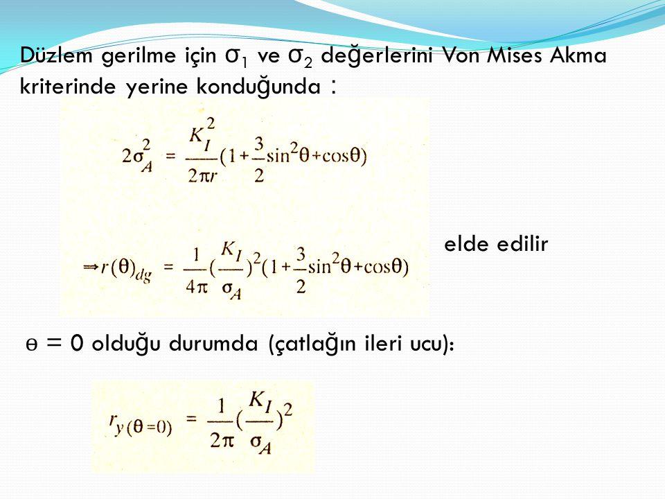 Düzlem gerilme için σ1 ve σ2 değerlerini Von Mises Akma kriterinde yerine konduğunda :