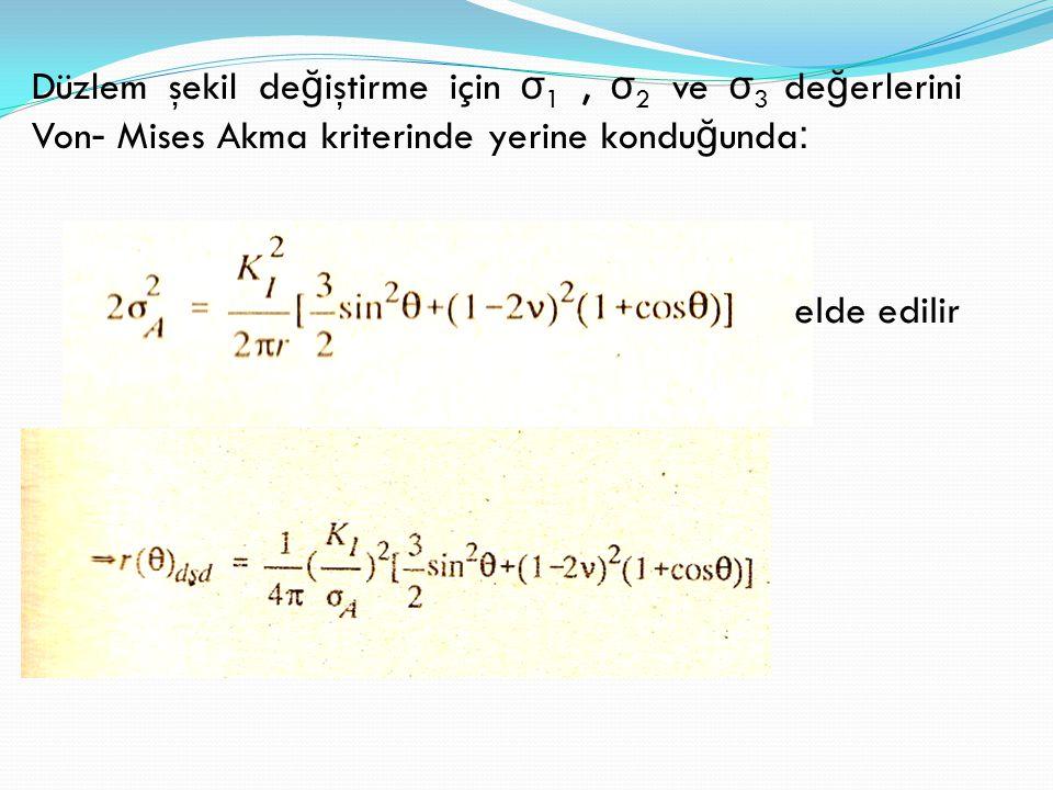 Düzlem şekil değiştirme için σ1 , σ2 ve σ3 değerlerini Von- Mises Akma kriterinde yerine konduğunda: