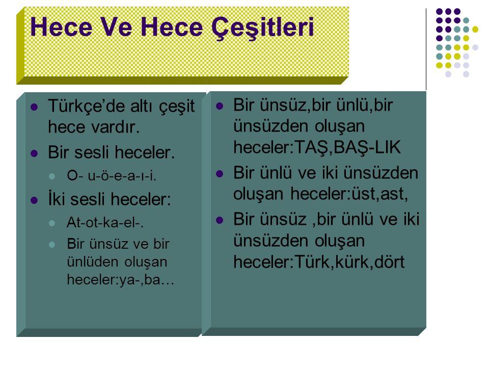 Hece Ve Hece Çeşitleri Türkçe'de altı çeşit hece vardır.
