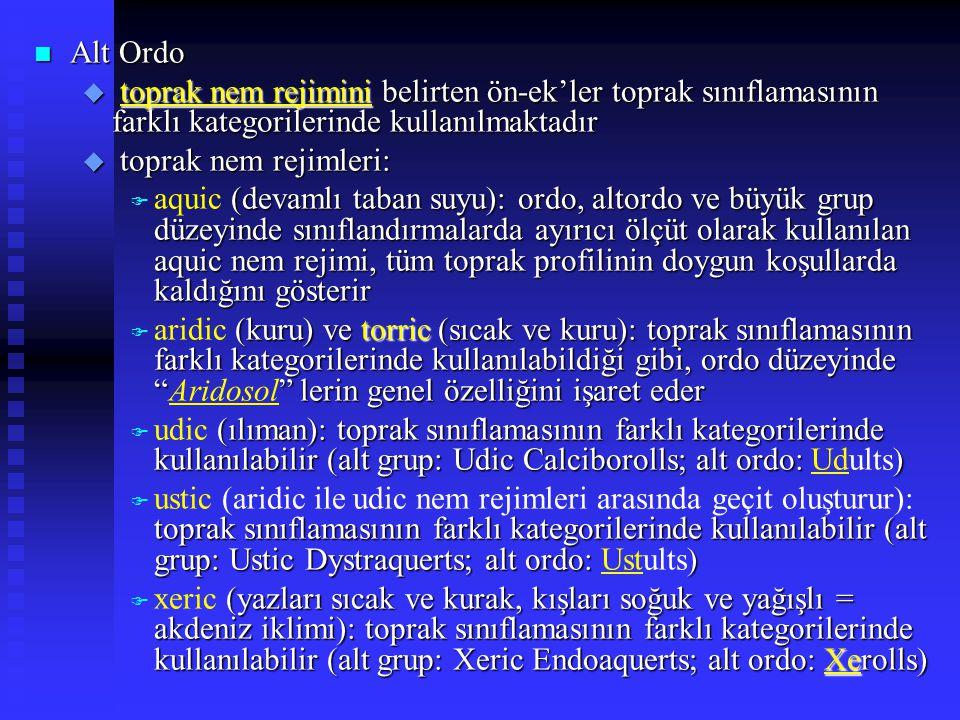 Alt Ordo toprak nem rejimini belirten ön-ek'ler toprak sınıflamasının farklı kategorilerinde kullanılmaktadır.