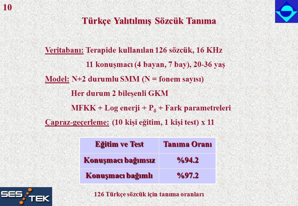 Türkçe Yalıtılmış Sözcük Tanıma 126 Türkçe sözcük için tanıma oranları