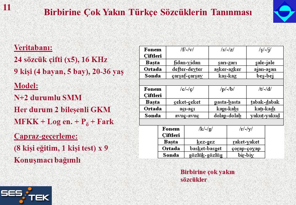Birbirine Çok Yakın Türkçe Sözcüklerin Tanınması