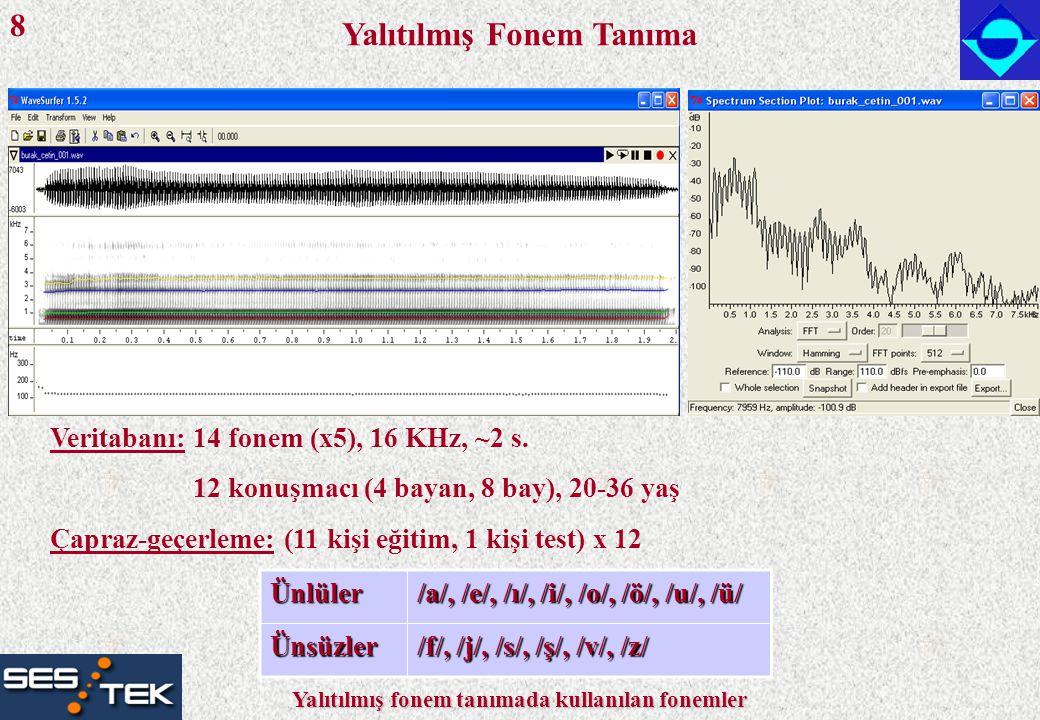 Yalıtılmış Fonem Tanıma Yalıtılmış fonem tanımada kullanılan fonemler