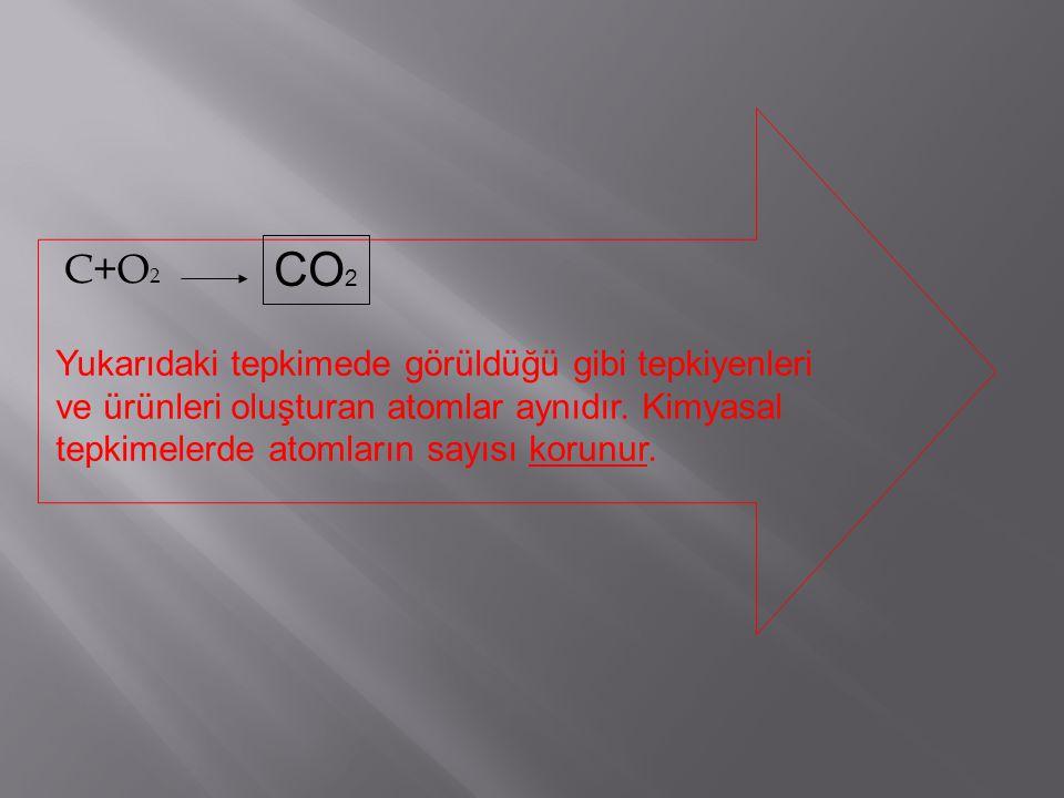 CO2 C+O2 Yukarıdaki tepkimede görüldüğü gibi tepkiyenleri