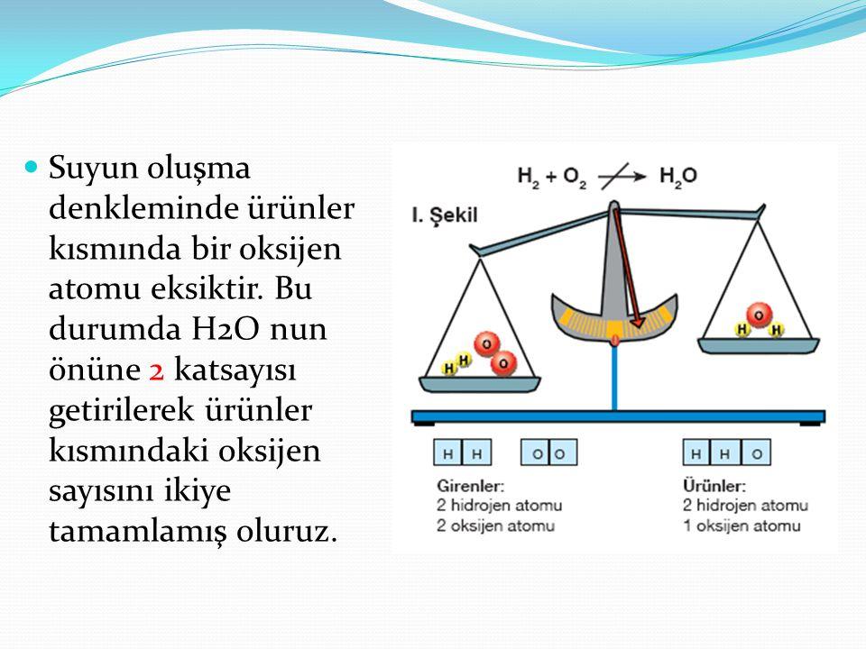 Suyun oluşma denkleminde ürünler kısmında bir oksijen atomu eksiktir