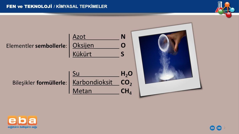 Azot N Oksijen O Kükürt S Su H2O Karbondioksit CO2 Metan CH4