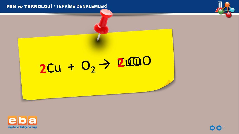 2Cu + O2 → 2 CuO Cu + O2 → CuO Cu + O2 → 2 CuO