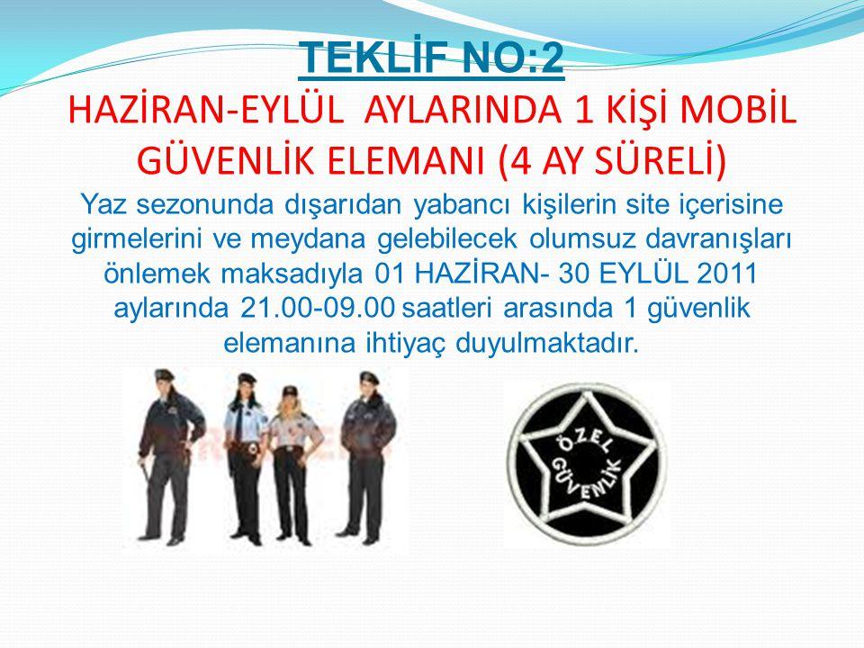 TEKLİF NO:2 HAZİRAN-EYLÜL AYLARINDA 1 KİŞİ MOBİL GÜVENLİK ELEMANI (4 AY SÜRELİ) Yaz sezonunda dışarıdan yabancı kişilerin site içerisine girmelerini ve meydana gelebilecek olumsuz davranışları önlemek maksadıyla 01 HAZİRAN- 30 EYLÜL 2011 aylarında 21.00-09.00 saatleri arasında 1 güvenlik elemanına ihtiyaç duyulmaktadır.