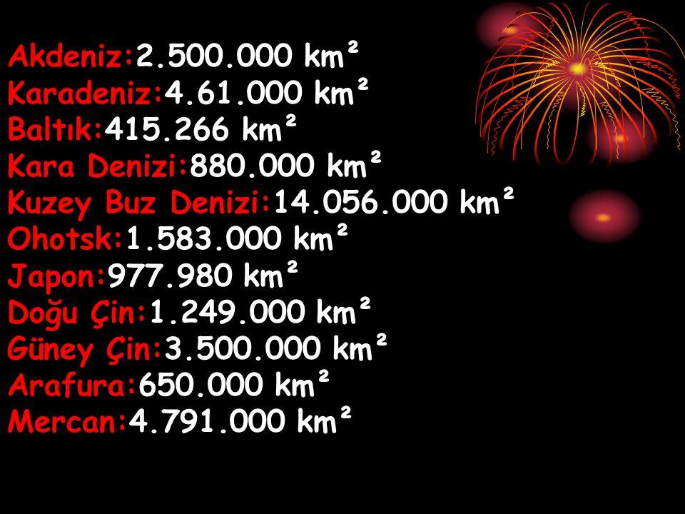 Akdeniz:2. 500. 000 km² Karadeniz:4. 61. 000 km² Baltık:415