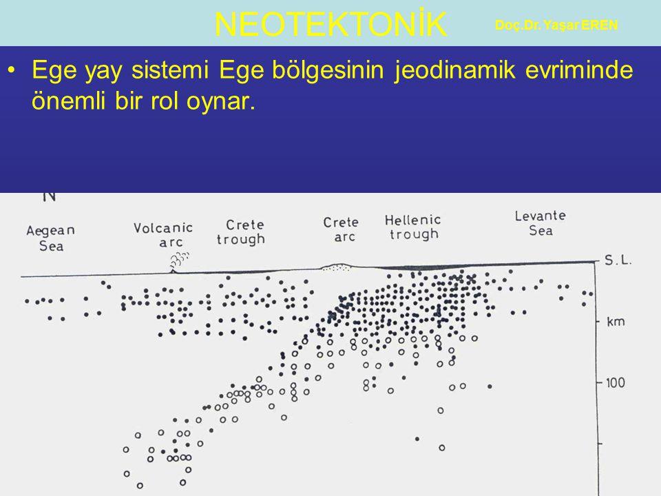 Doç.Dr. Yaşar EREN Ege yay sistemi Ege bölgesinin jeodinamik evriminde önemli bir rol oynar.