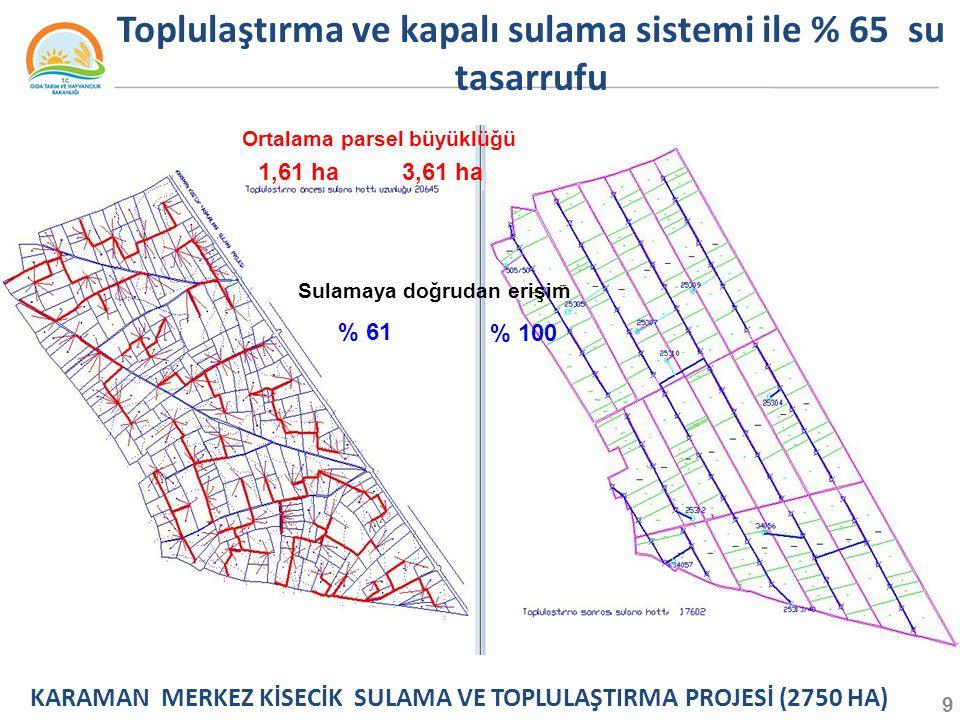 Toplulaştırma ve kapalı sulama sistemi ile % 65 su tasarrufu