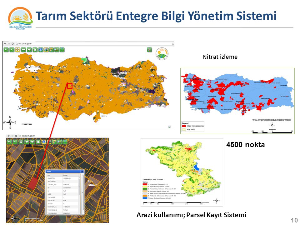 Tarım Sektörü Entegre Bilgi Yönetim Sistemi
