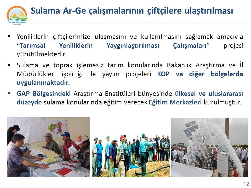 Sulama Ar-Ge çalışmalarının çiftçilere ulaştırılması