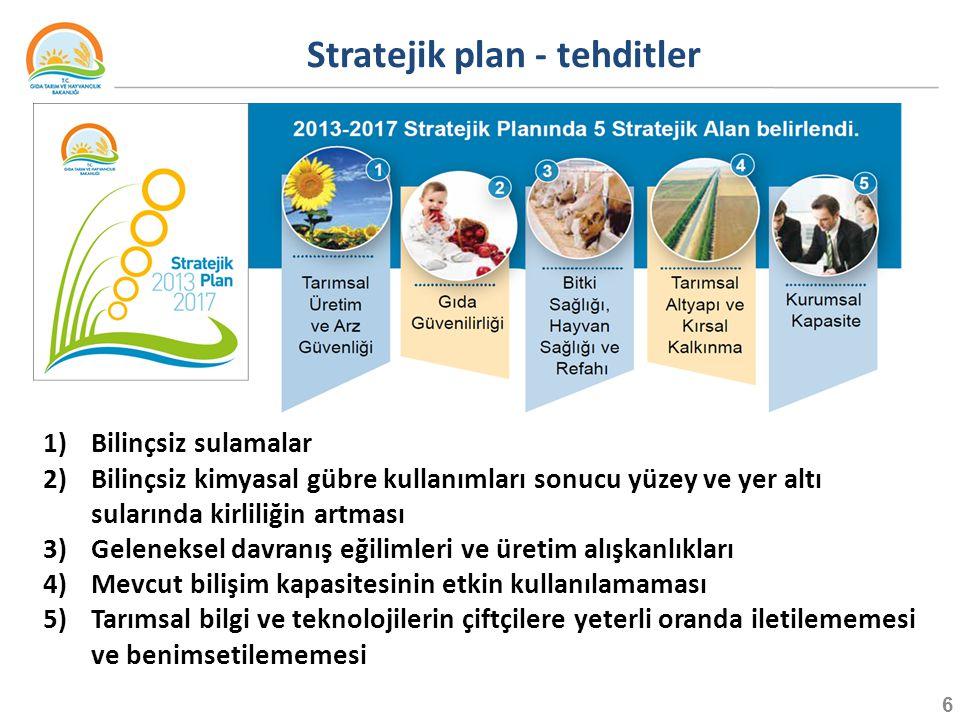 Stratejik plan - tehditler