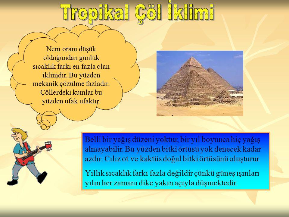 Tropikal Çöl İklimi Dönenceler,Afrika'nın kuzeyi, Arabistan Yarımadası, Hindistan'ın kuzeybatısı ve bir kısım Avustralya'da görülür.