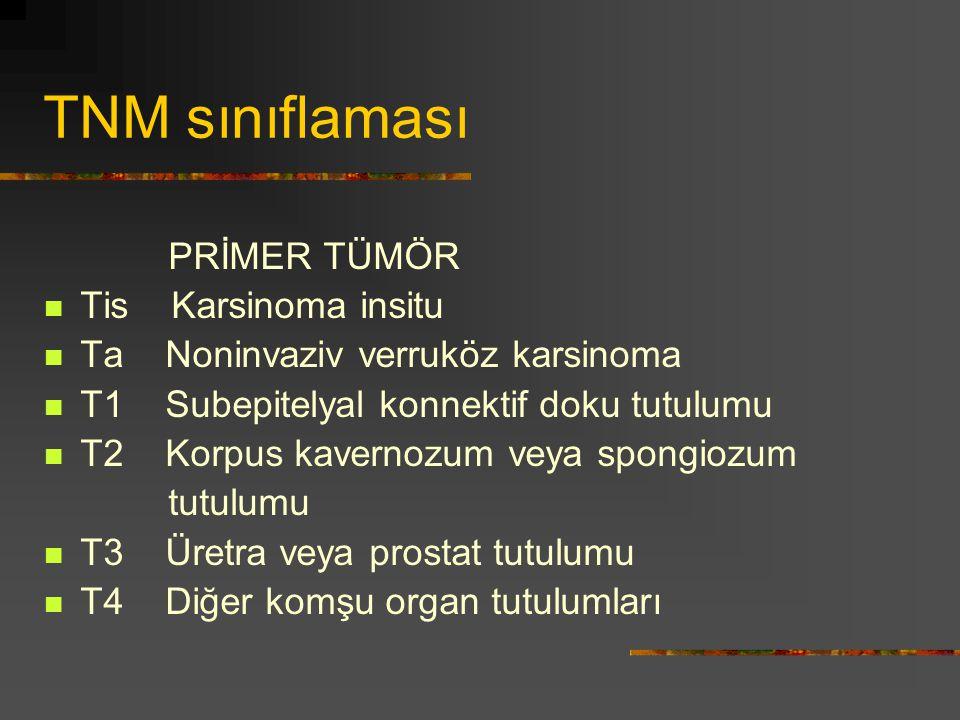 TNM sınıflaması PRİMER TÜMÖR Tis Karsinoma insitu