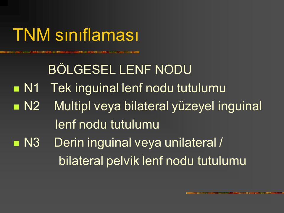 TNM sınıflaması BÖLGESEL LENF NODU N1 Tek inguinal lenf nodu tutulumu