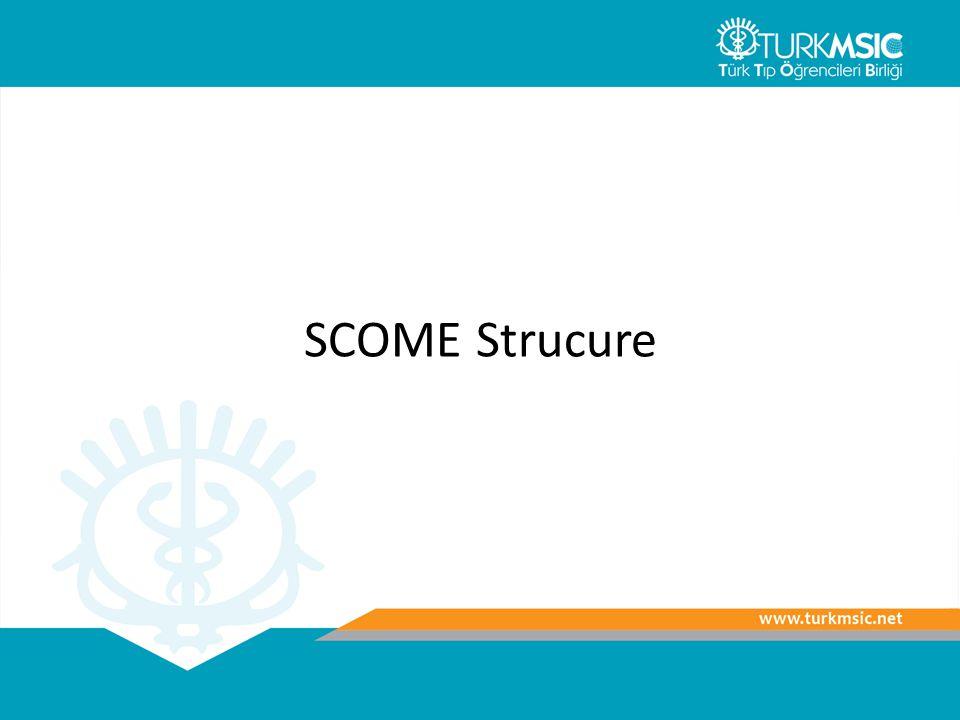 SCOME Strucure
