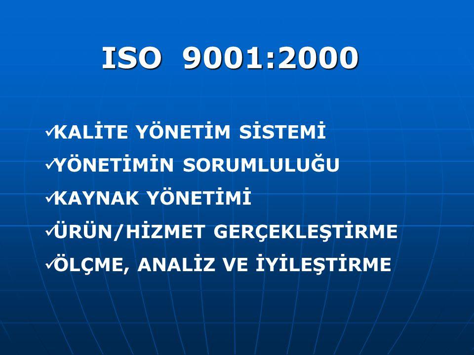 ISO 9001:2000 KALİTE YÖNETİM SİSTEMİ YÖNETİMİN SORUMLULUĞU