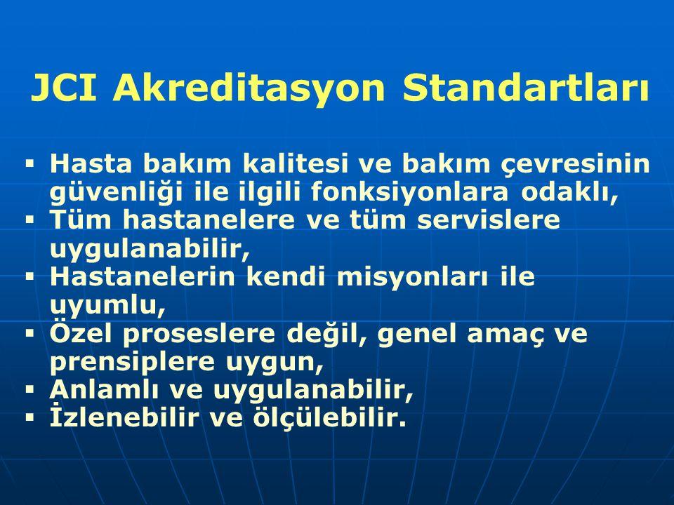 JCI Akreditasyon Standartları