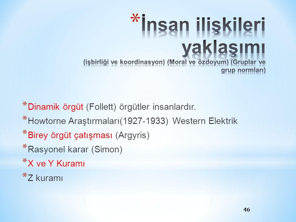 İnsan ilişkileri yaklaşımı (işbirliği ve koordinasyon) (Moral ve özdoyum) (Gruplar ve grup normları)